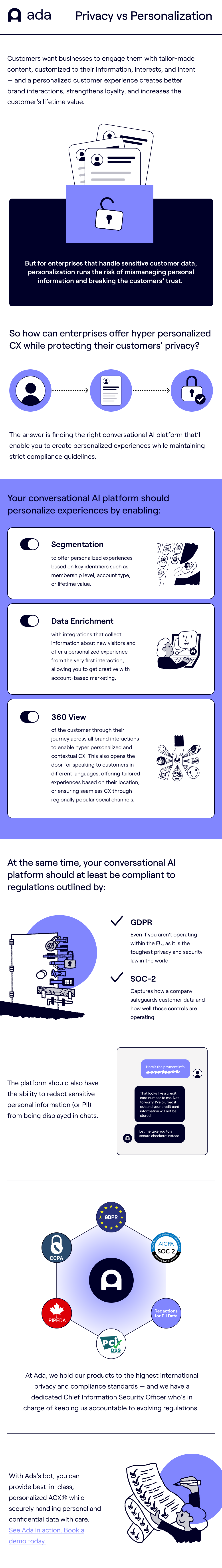 Conversational AI Infographic