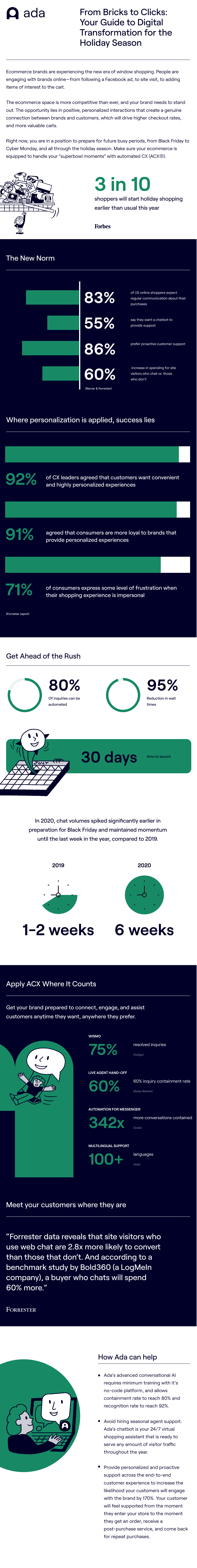 Infographic - From Bricks to Clicks_ Your Guide to Digital Transformation for the Holiday Season - JUly 2024