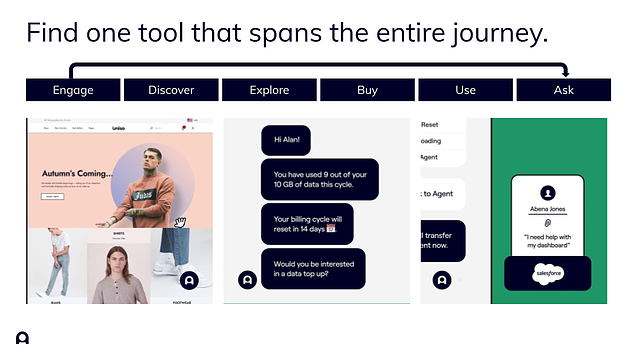 Slide - Find one tool that spans the entire journey