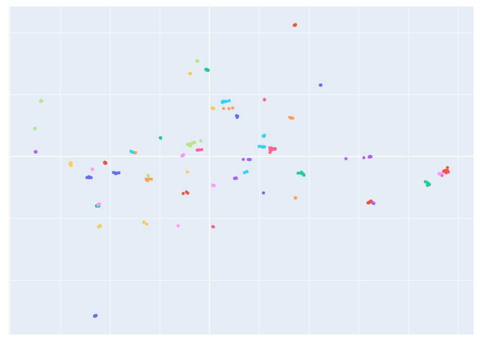 clustering-viz
