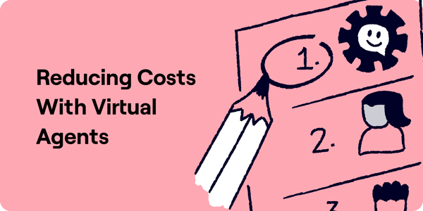 Reducing Costs with Virtual Agents Illustration